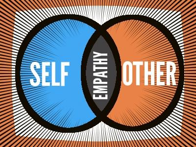 The 4 Fundamental Pillars of Emotional Intelligence